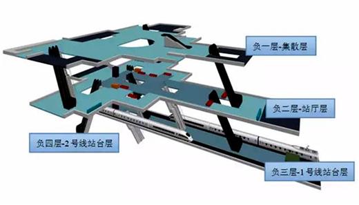 郑州 紫荆山 地铁/郑州地铁紫荆山站为地下负四层结构