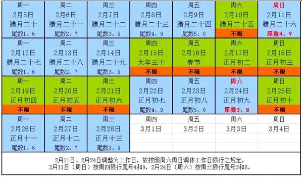 2018春节假期郑州机动车限行有变化 看这里!