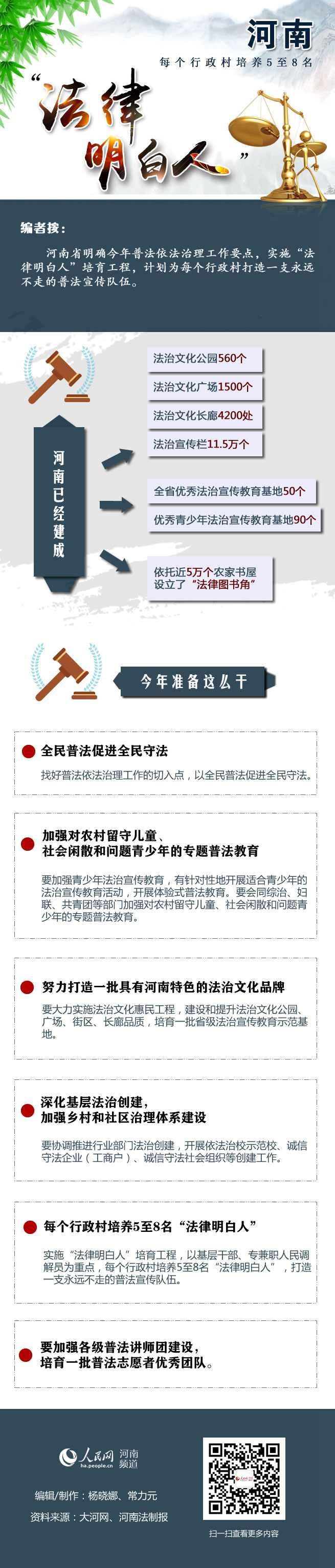 """河南:每个行政村培养5至8名""""法律明白人"""""""
