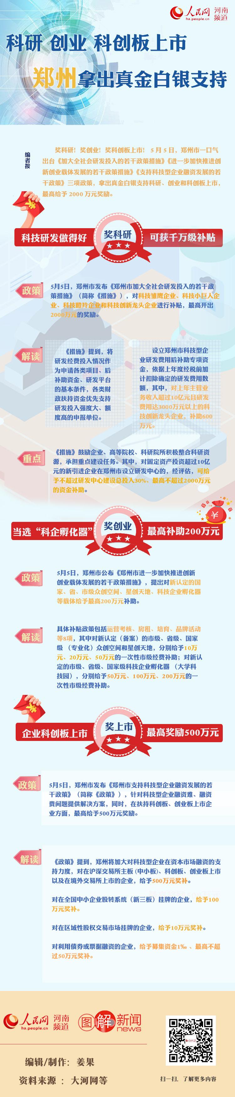 图解:科研 创业 科创板上市 郑州拿出真金白银支持