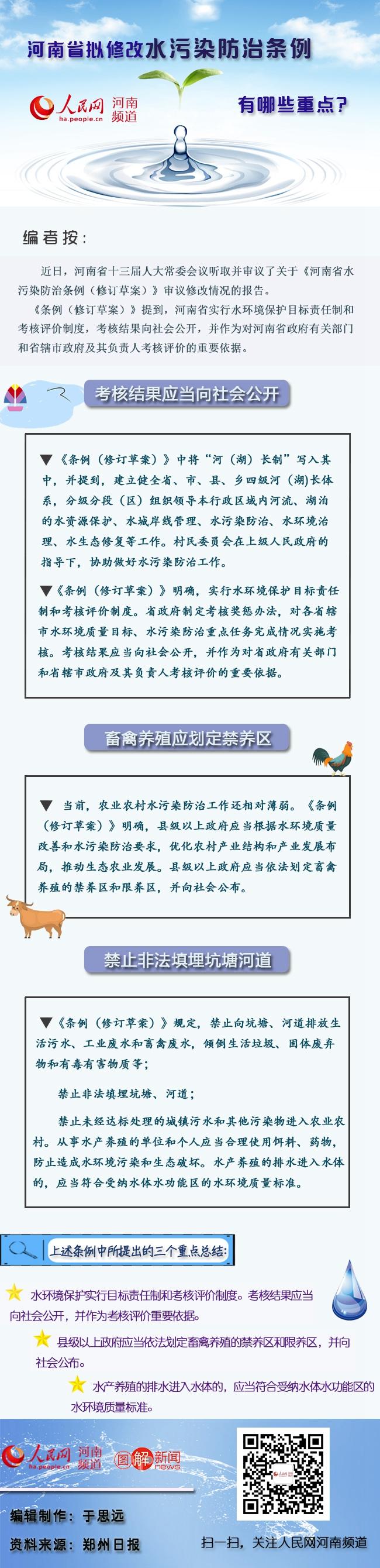 【图解】河南拟修改水污染防治条例 有哪些重点?