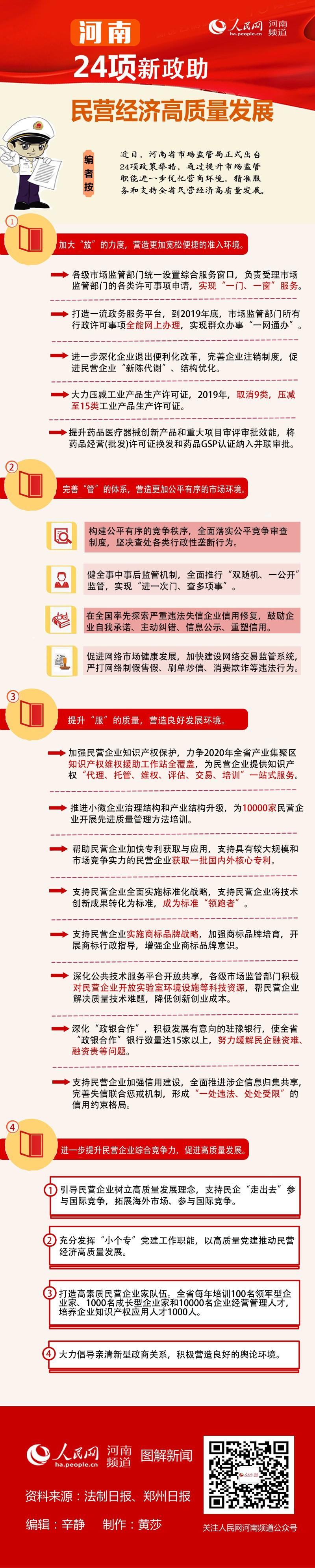 精准服务!河南24项新政助民营经济高质量发展