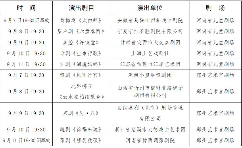 全国少数民族运动会期间 10大院团10场大戏唱响郑州