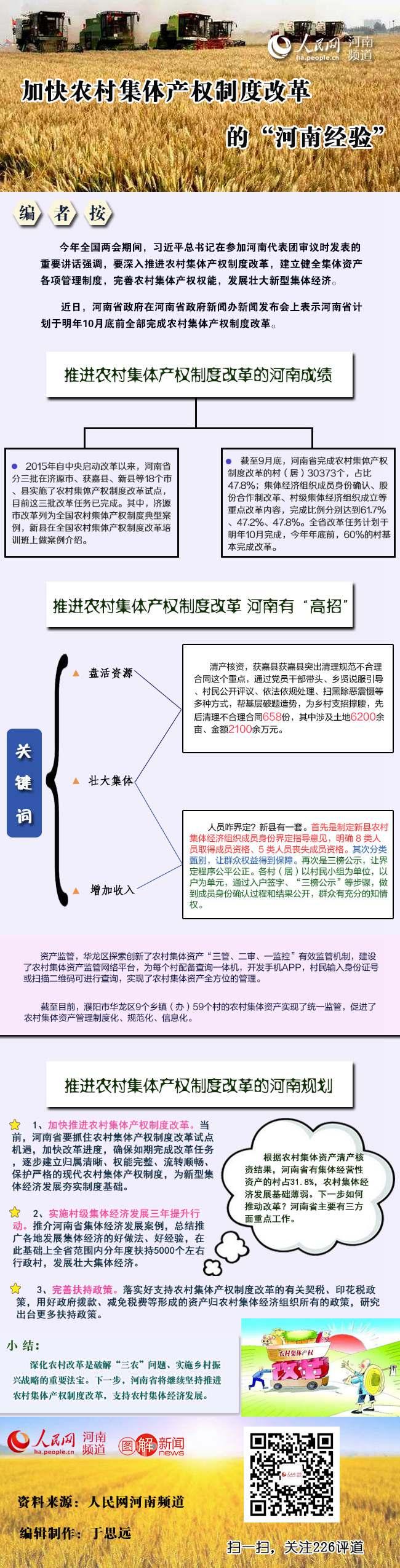 """加快推进农村集体产权制度改革的""""河南经验"""""""