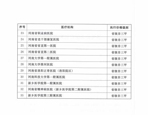好消息!本月底 河南省公立医院全面取消医用耗材加成