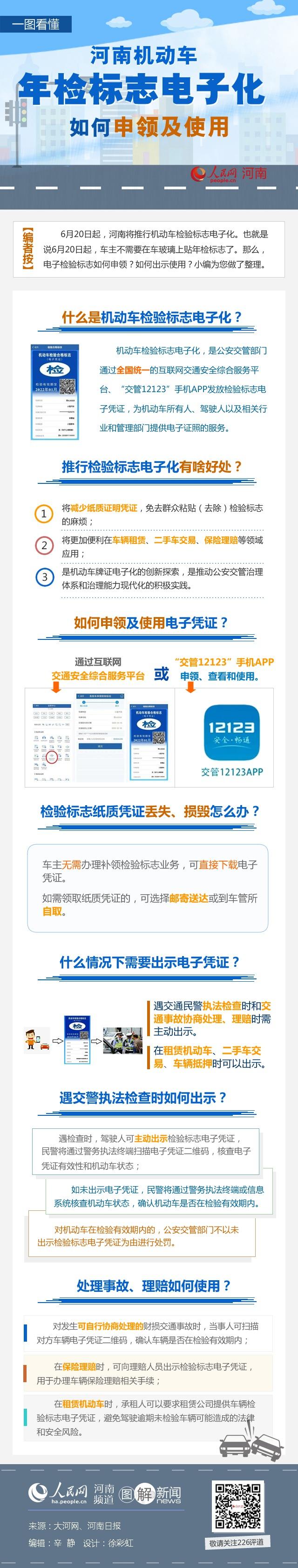 【图解】河南机动车年检标志电子化如何申领及使用