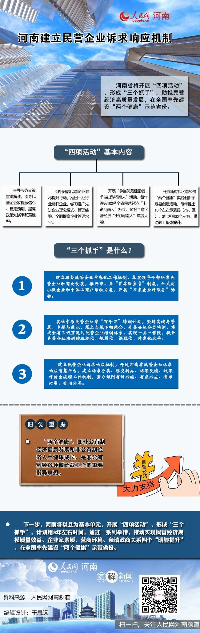 河南建立民营企业诉求响应机制