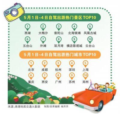 郑州入选全国十大自驾游目的地